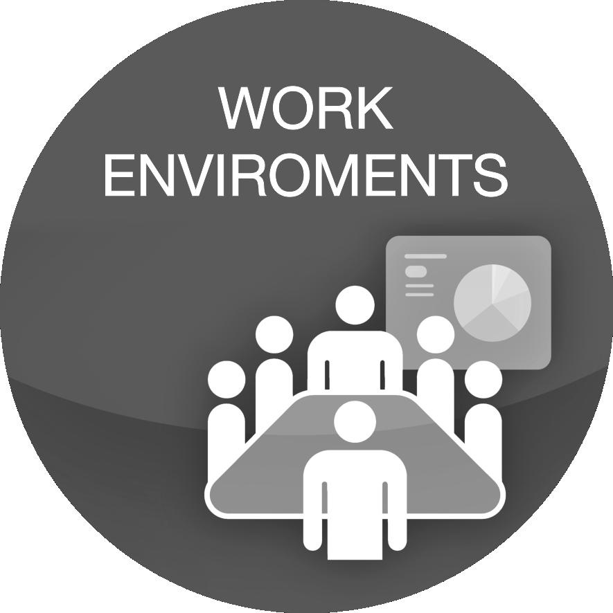 girs_entornos de trabajo