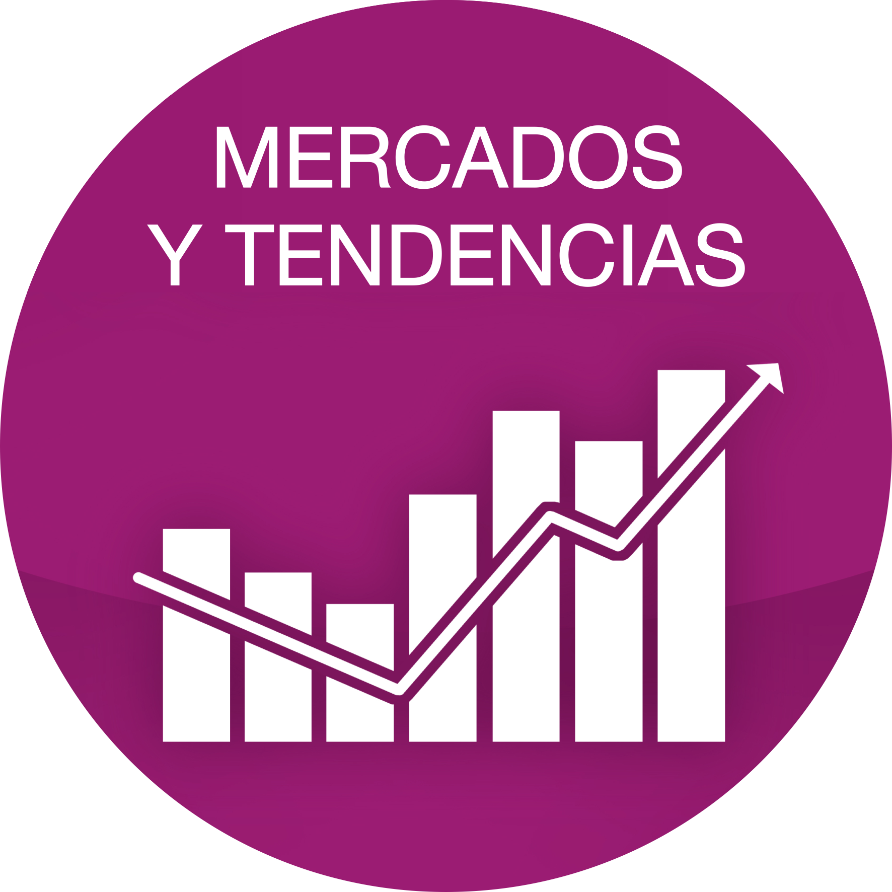 mercados y tendencias