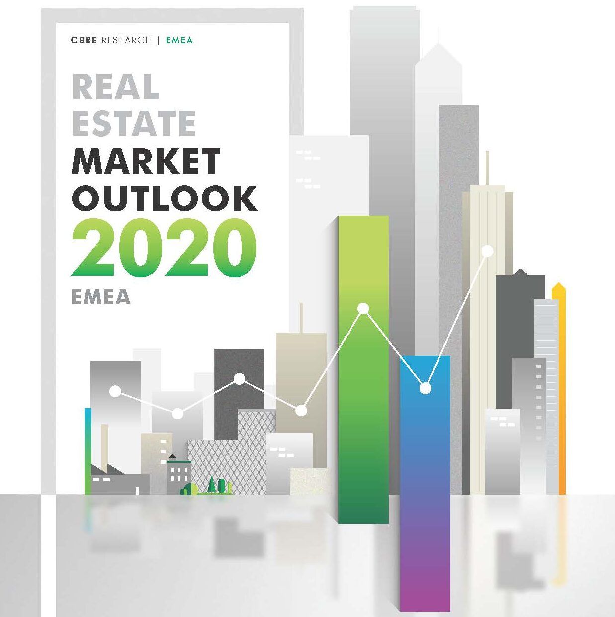 Real Estate Market Outlook 2020